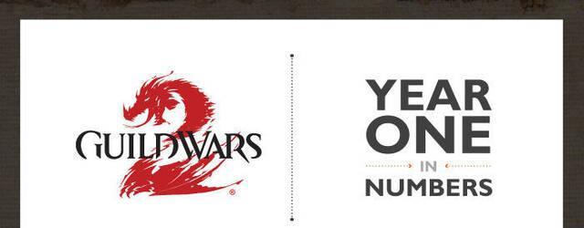 Guild Wars 2 celebra su primer aniversario con una infograf�a
