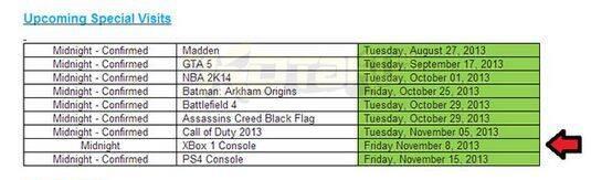 Xbox One podr�a salir el 8 de noviembre en EE.UU.