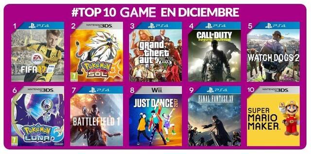 FIFA 17 fue el título más vendido en GAME durante el mes de diciembre