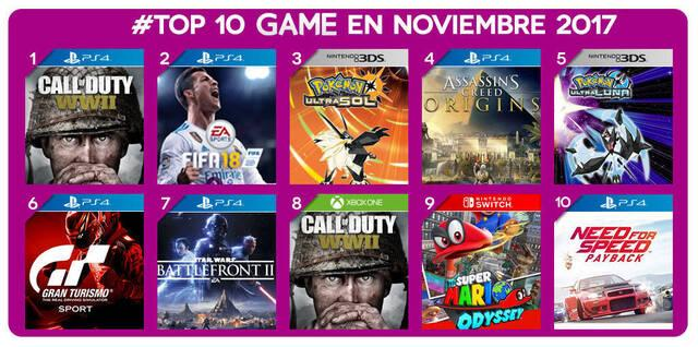 Call of Duty: WWII para PS4 es el juego más vendido de noviembre en GAME