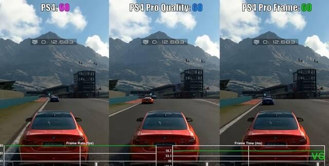 Gran Turismo Sport permite dos modos de visualización en PS4 Pro