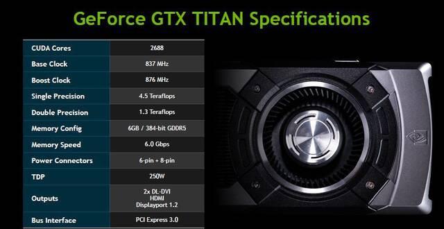 As� es GeForce GTX Titan, la nueva tarjeta gr�fica de Nvidia