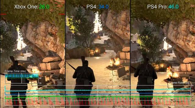 Comparan el rendimiento de Sniper Elite 4 en consolas