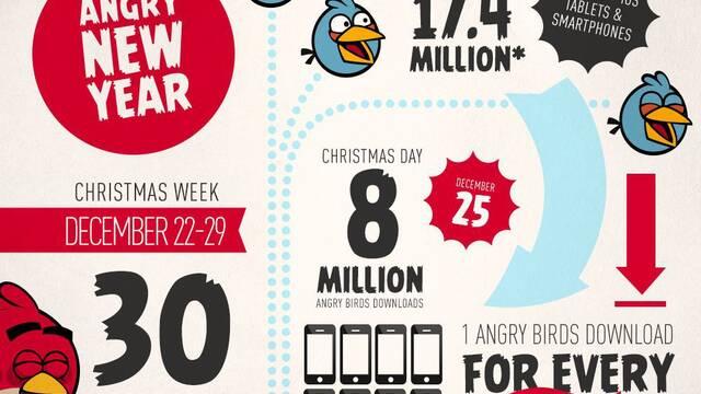 Ocho millones de juegos de Angry Birds fueron descargados en Navidad