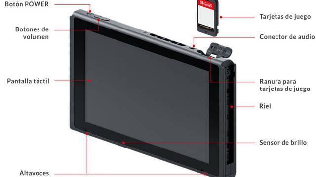 Se confirma la compatibilidad con tarjetas microSDXC en Nintendo Switch