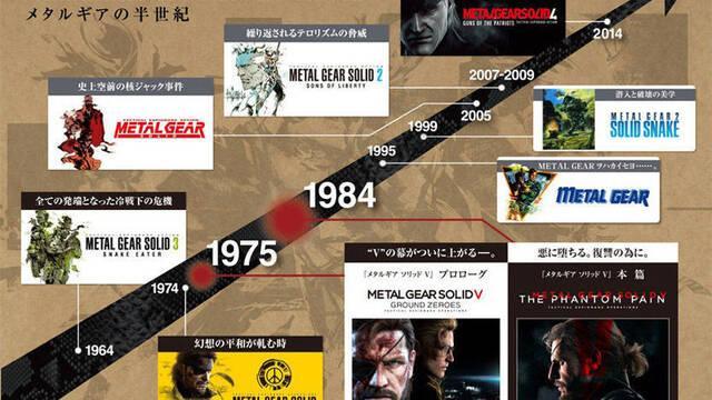 Sony repasa la historia de Metal Gear y sus consolas PlayStation