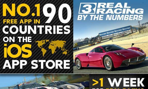 Electronic Arts revela las cifras de Real Racing 3