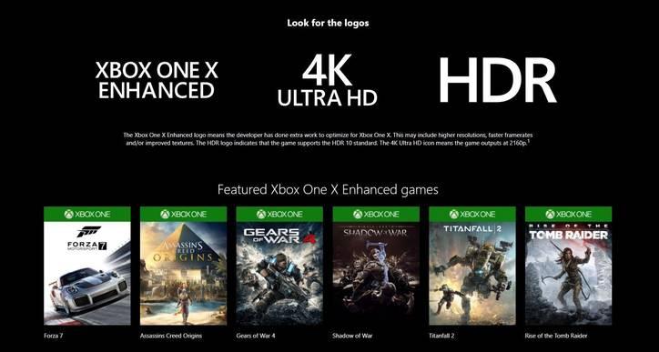 Algunos de los juegos que tienen mejoras en Xbox One X