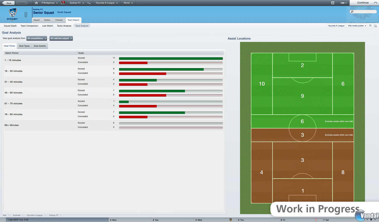 (Preview) Football Manager 2012 201181515047_40
