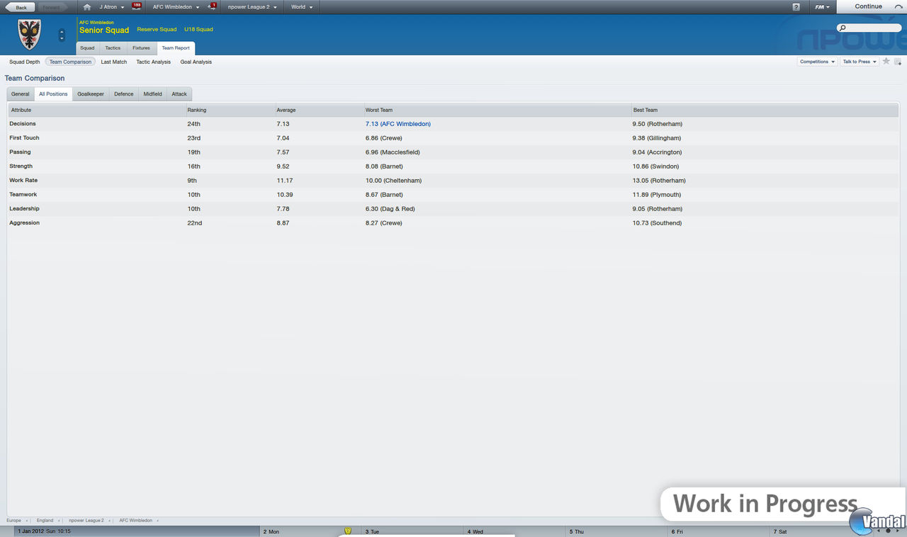 (Preview) Football Manager 2012 201181515047_43