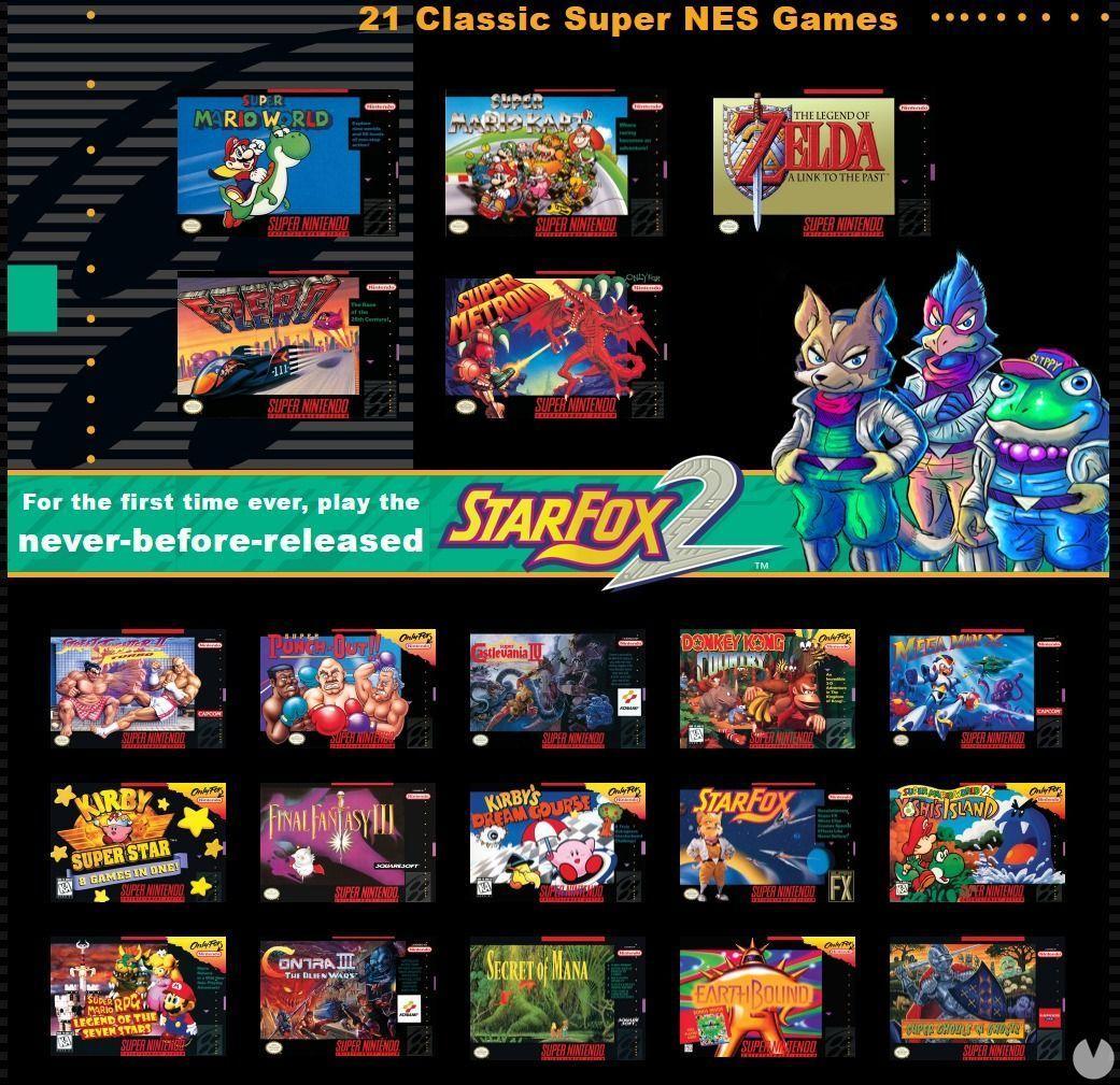 Todos los juegos de SNES Mini