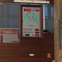 Madrid aprueba una Proposición no de Ley de impulso al desarrollo y la producción de videojuegos