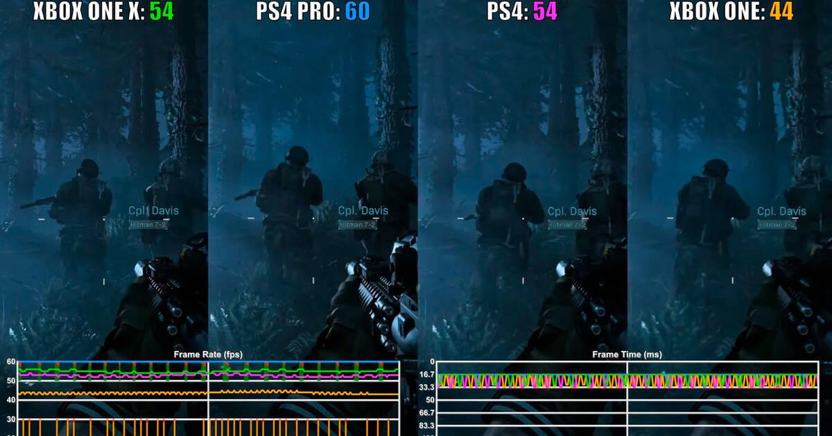 Call of Duty Modern Warfare Comparan el rendimiento en