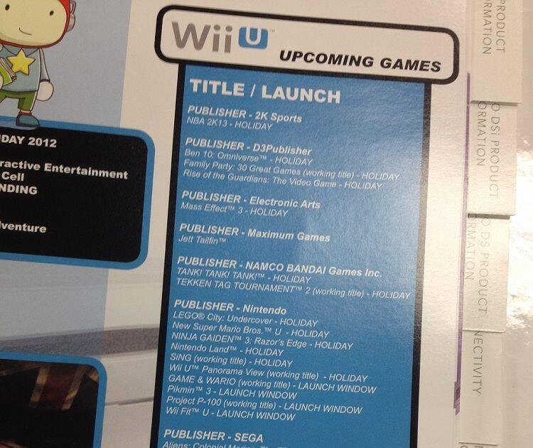 Filtrada Una Posible Lista De Juegos Para El Lanzamiento De Wii U
