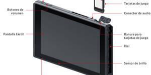 Nintendo Switch - Nintendo Switch por delante