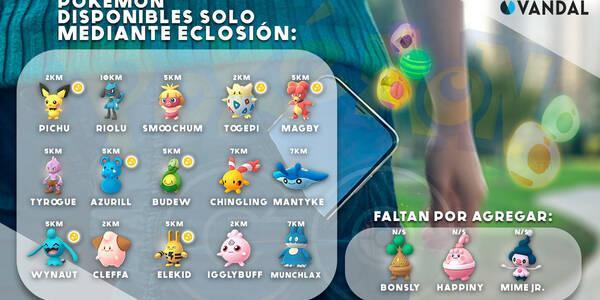 Huevos e incubadoras en Pokémon Go: Todo lo que necesitas saber