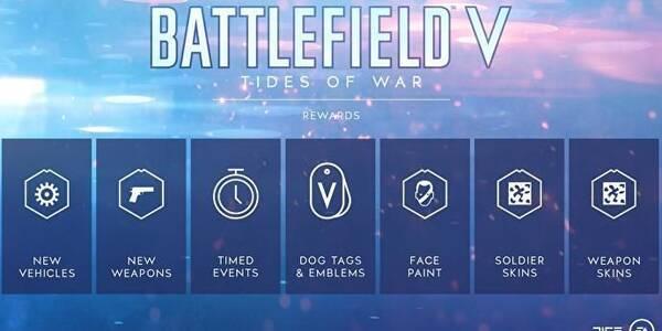 Todo sobre los contenidos Vientos de Guerra en Battlefield 5