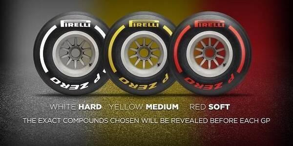 Todo sobre los neumáticos en F1 2019