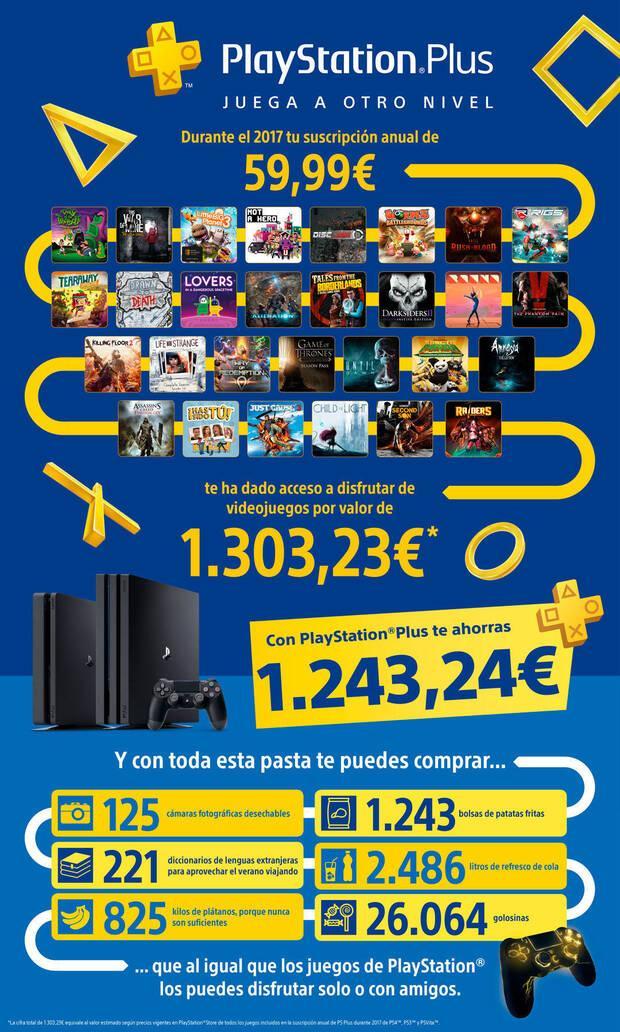 Sony defiende el valor de PlayStation Plus en 2017 Imagen 2