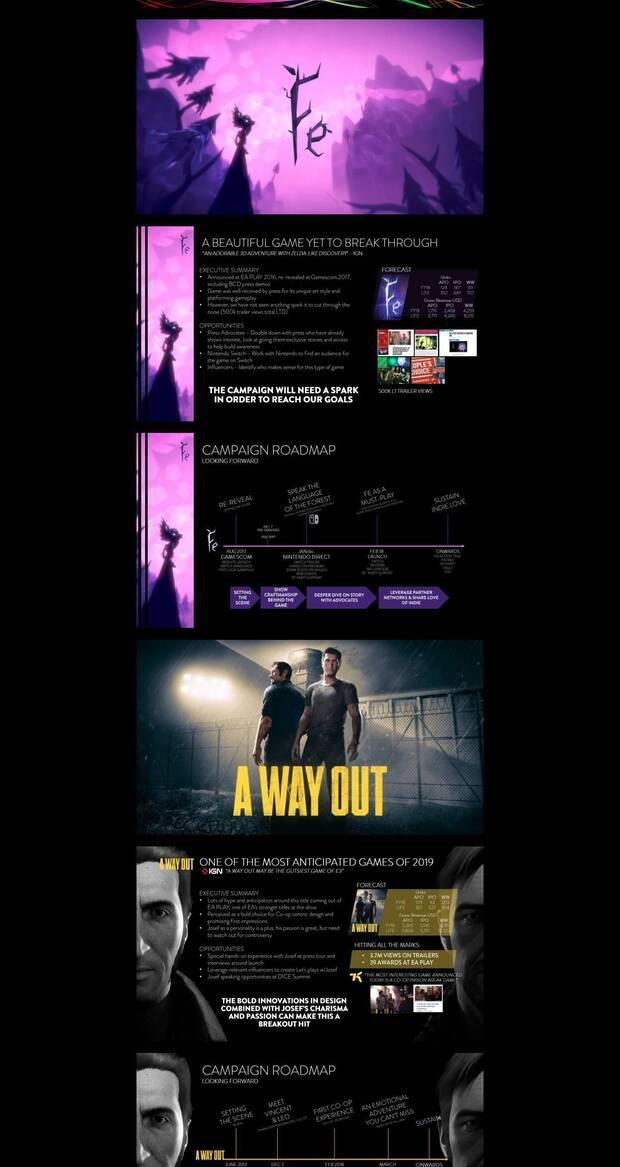 A Way Out ha superado ya las previsiones de ventas totales de EA Imagen 2