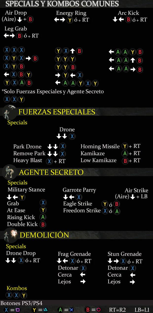 Sonya Mortal Kombat X Guia
