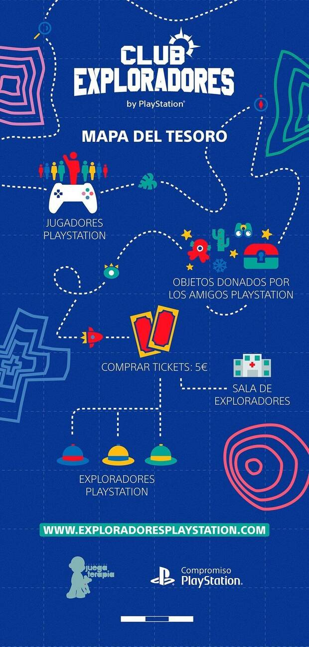 PlayStation Explorers Club Initiative