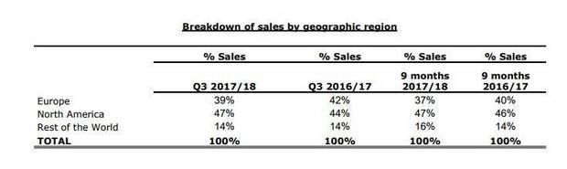 PlayStation 4 domina las ventas de Ubisoft durante el último trimestre Imagen 3