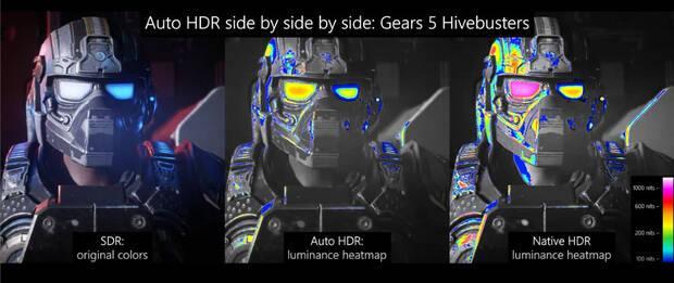 Comparativa SDR VS Auto HDR VS HDR nativo