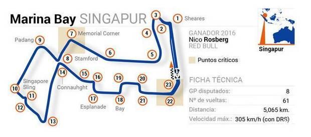 F1 2018 - Circuito de Singapur (GP SINGAPUR)
