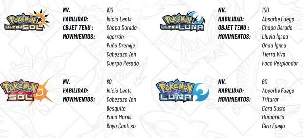 Los Pokémon Legendarios Heatran y Regigigas llegarán gratis en marzo Imagen 2