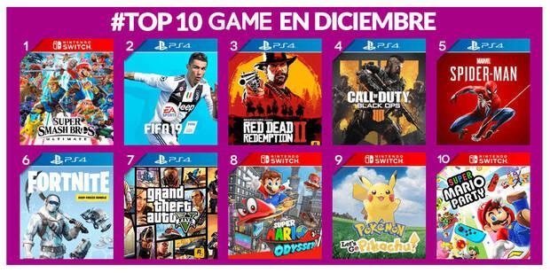 Estos han sido los videojuegos más vendidos en GAME en diciembre de 2018 Imagen 2