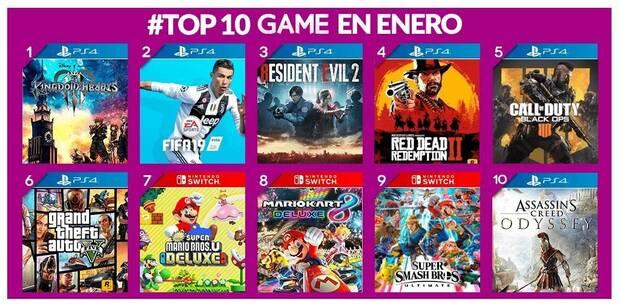 Estos han sido los videojuegos más vendidos en GAME en enero de 2019 Imagen 2