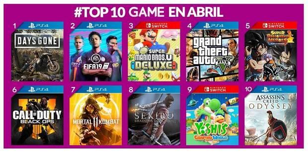 Estos han sido los videojuegos más vendidos en GAME en febrero de 2019 Imagen 2