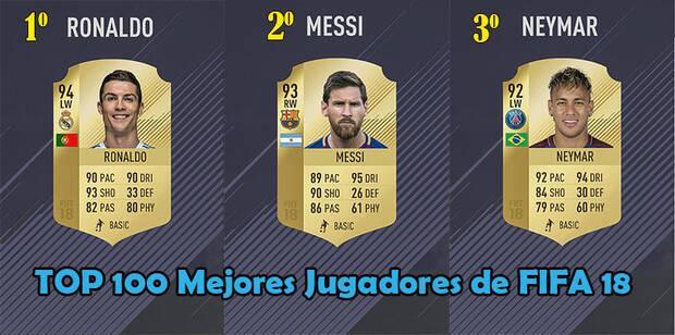 TOP 100 mejores jugadores de FIFA 18