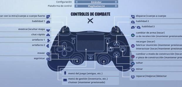 Todos los controles de Fortnite Battle Royale - PC/Mac, PS4, XBO, Switch