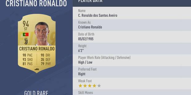 TOP 100 Mejores jugadores de FIFA 19: Delanteros, porteros, defensas y centrocampistas