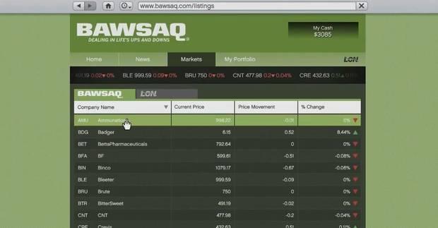 BAWSAQ GTA 5
