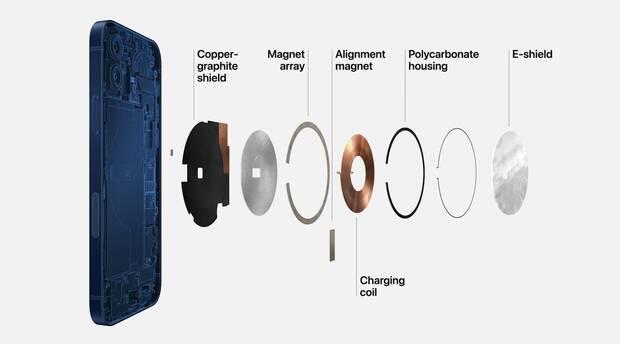 Apple presenta sus nuevos iPhone 12, iPhone 12 Mini y iPhone 12 Pro saltando al 5G Imagen 9