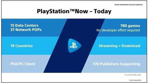 PlayStation 5: La transición será 'rápida y fluida' según Sony Imagen 5