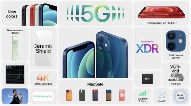 Apple presenta sus nuevos iPhone 12, iPhone 12 Mini y iPhone 12 Pro saltando al 5G Imagen 3