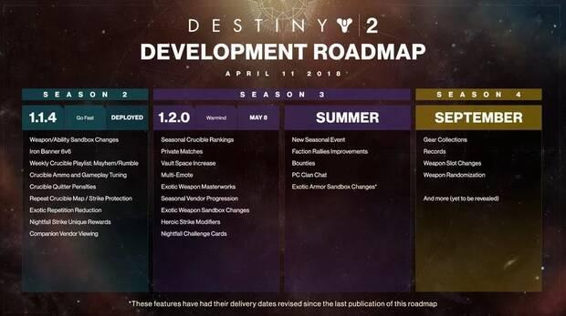 Warmind, la segunda expansión de Destiny 2, llegará el 8 de mayo Imagen 2