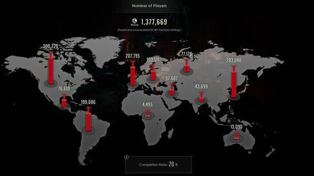 Más de un millón de descargas para la demo de Resident Evil 2 Remake Imagen 2
