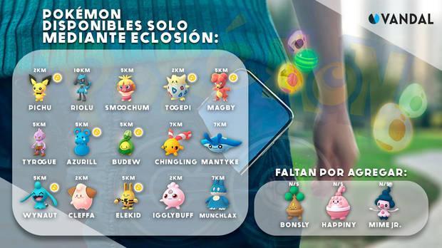 Pokémon que solo salen de huevos Pokémon GO