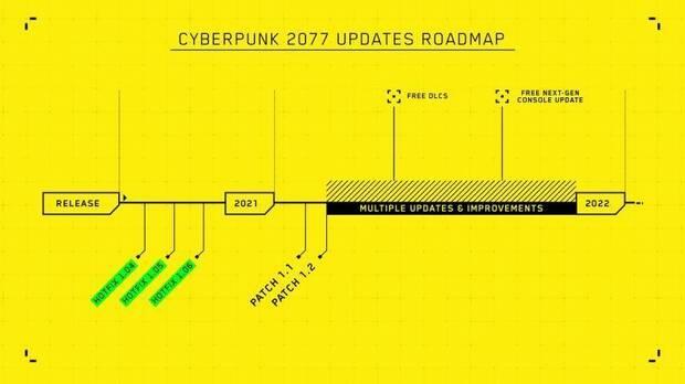 Cyberpunk 2077 Broken Blade 2021 DLC Updates