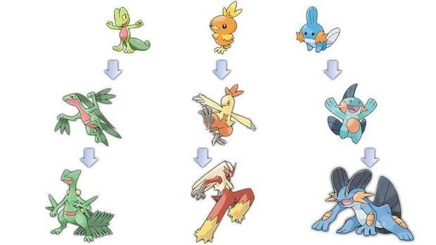 Pokémon iniciales Generación 3