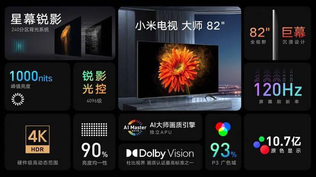 Xiaomi presenta un televisor 4K de 82 pulgadas y 120 Hz enfocado al gaming Imagen 2