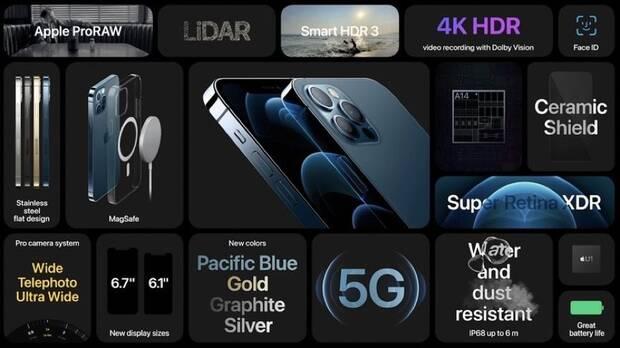 Apple presenta sus nuevos iPhone 12, iPhone 12 Mini y iPhone 12 Pro saltando al 5G Imagen 8