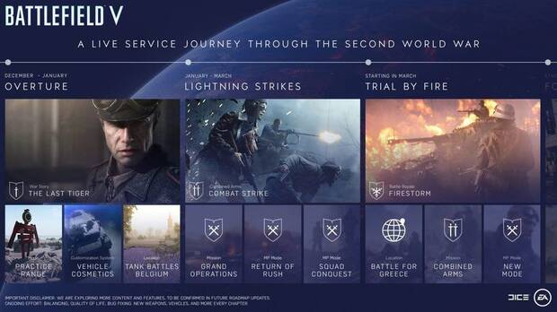 Battlefield 5 - Vientos de guerra