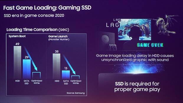 Samsung SSD PS5 Scarlett