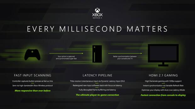 Xbox Series X: Estas son sus especificaciones técnicas, promete jugar a 4K y 60fps Imagen 4